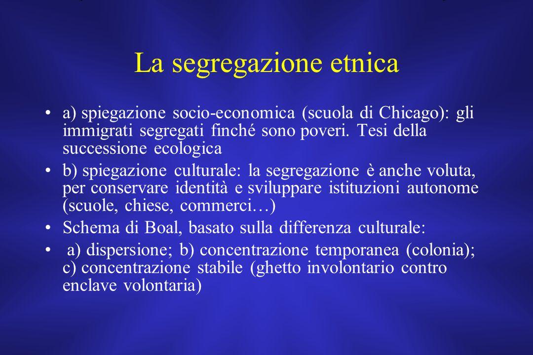 La segregazione etnica