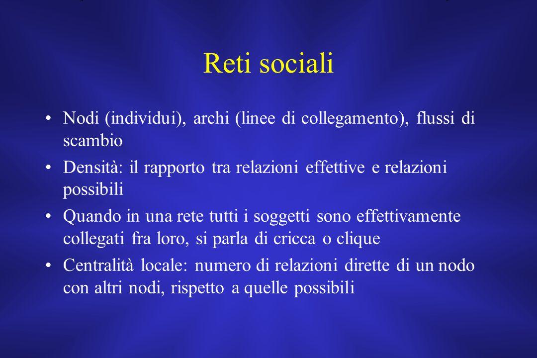 Reti sociali Nodi (individui), archi (linee di collegamento), flussi di scambio. Densità: il rapporto tra relazioni effettive e relazioni possibili.