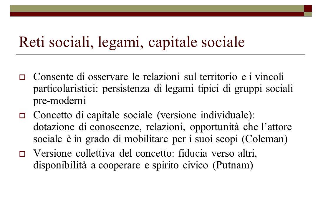 Reti sociali, legami, capitale sociale