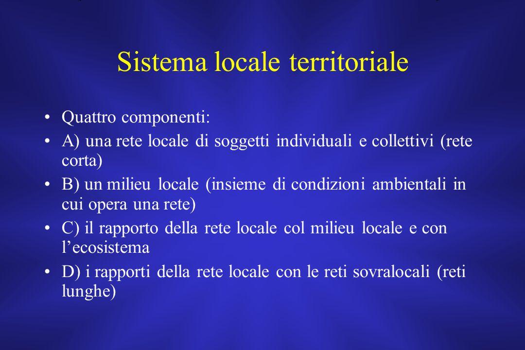 Sistema locale territoriale