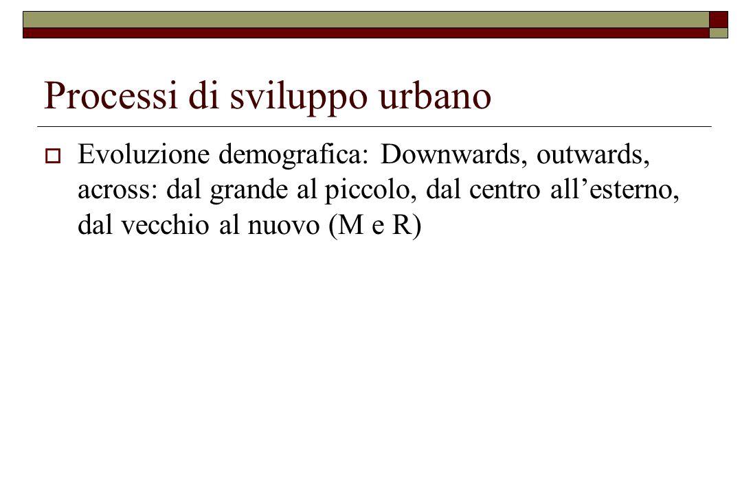 Processi di sviluppo urbano