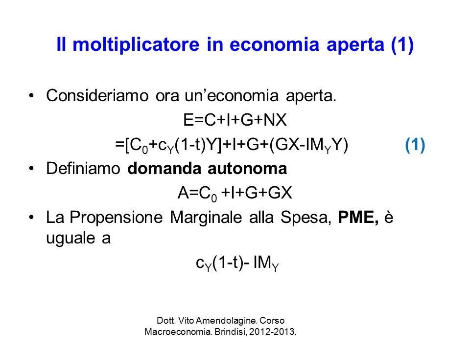 Il moltiplicatore in economia aperta (1)
