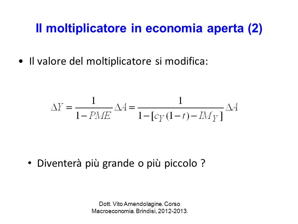 Il moltiplicatore in economia aperta (2)