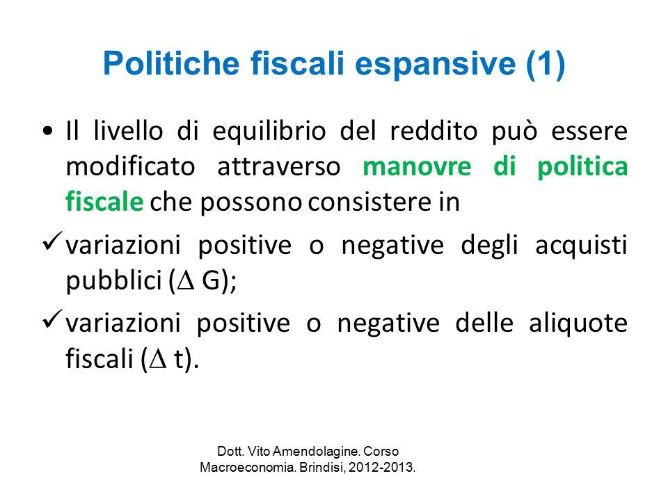 Politiche fiscali espansive (1)