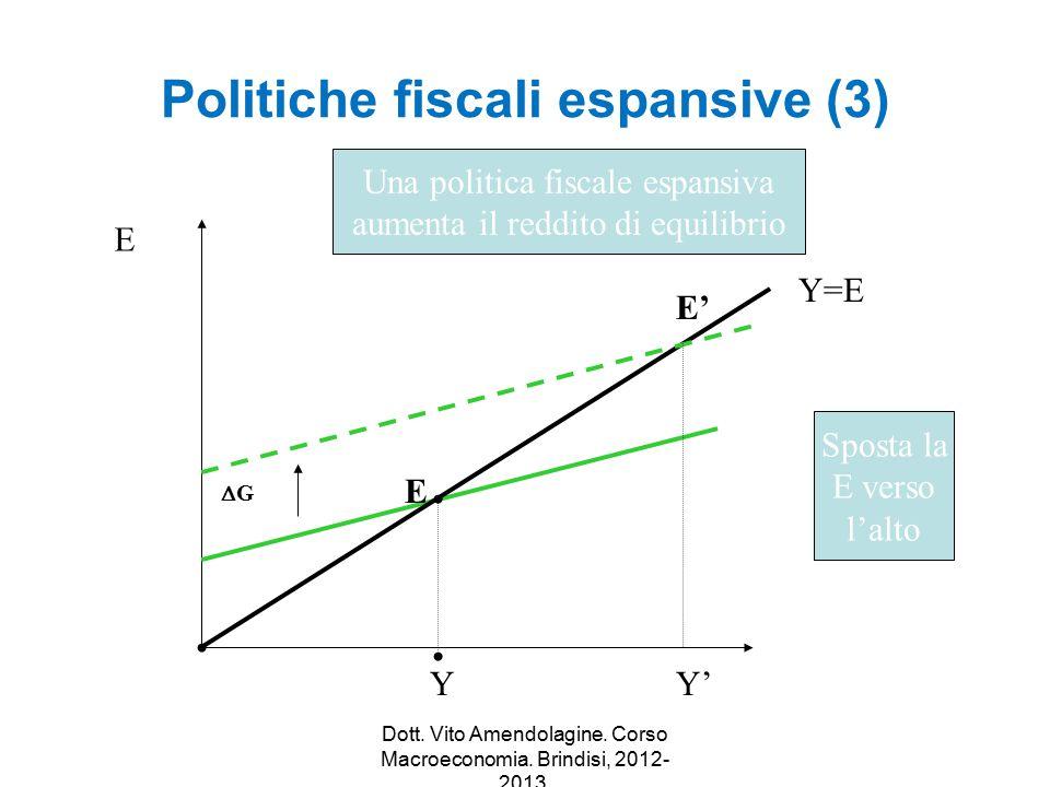 Politiche fiscali espansive (3)