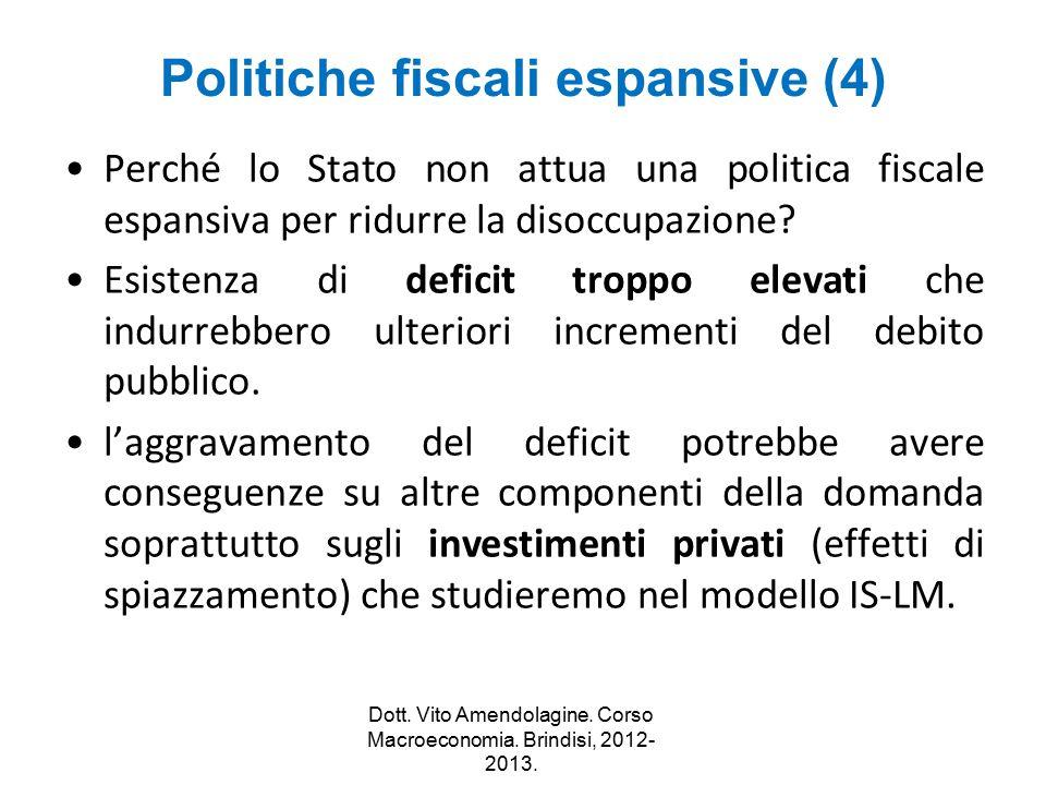 Politiche fiscali espansive (4)