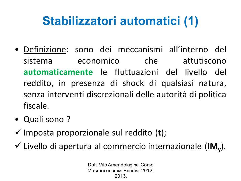Stabilizzatori automatici (1)