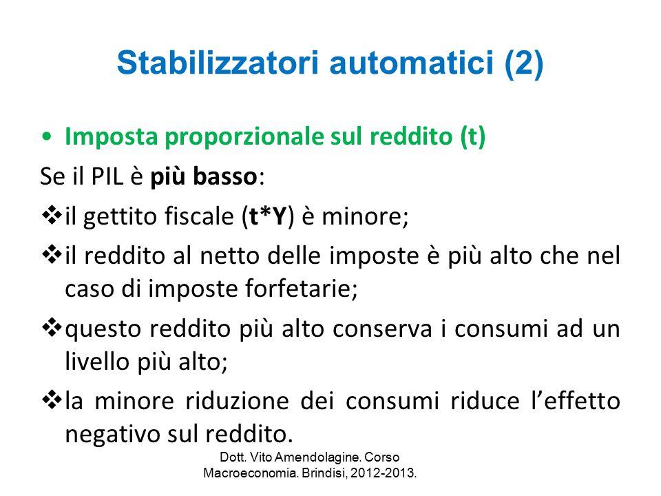 Stabilizzatori automatici (2)