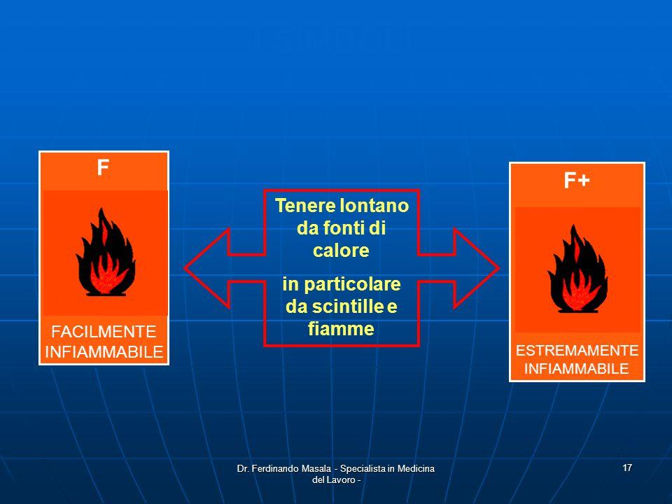 Tenere lontano da fonti di calore in particolare da scintille e fiamme