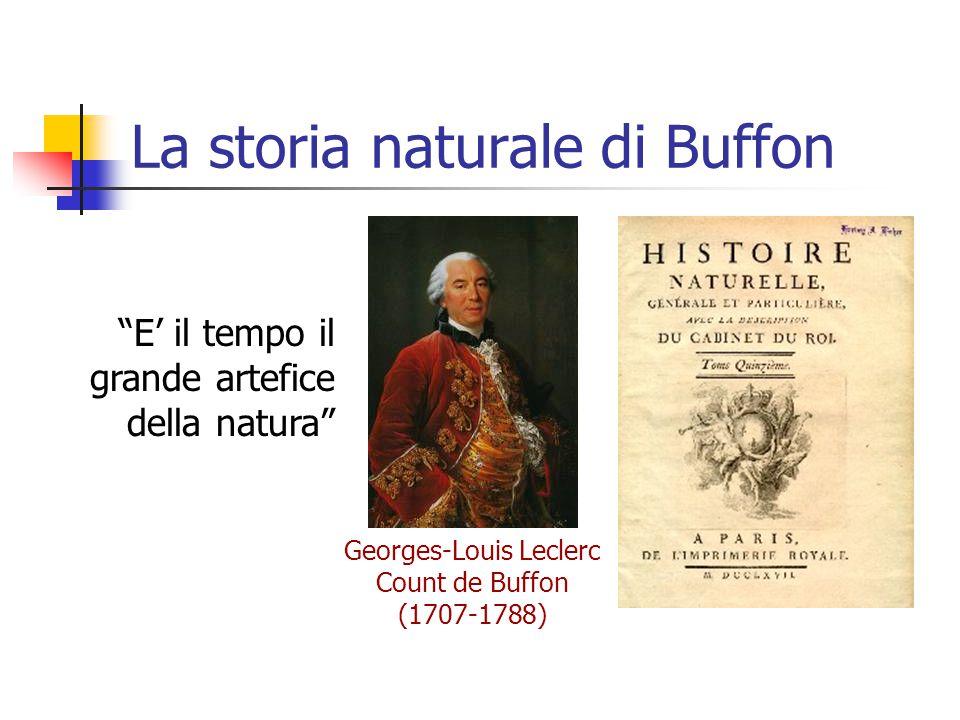 La storia naturale di Buffon