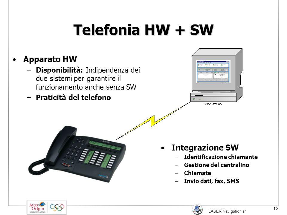 Telefonia HW + SW Apparato HW Integrazione SW