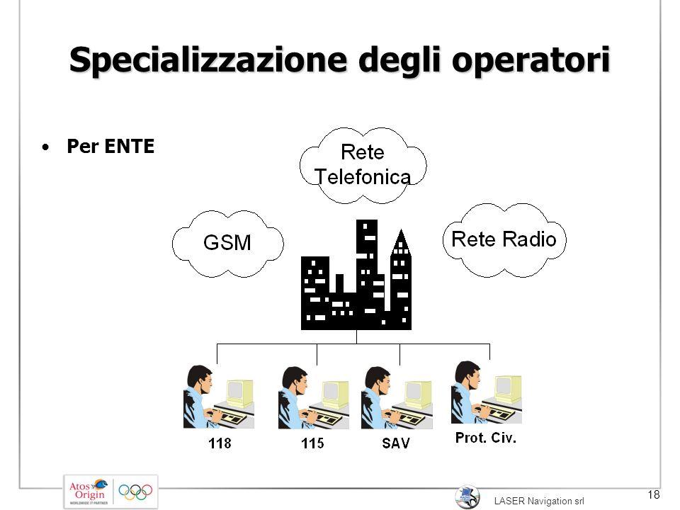 Specializzazione degli operatori