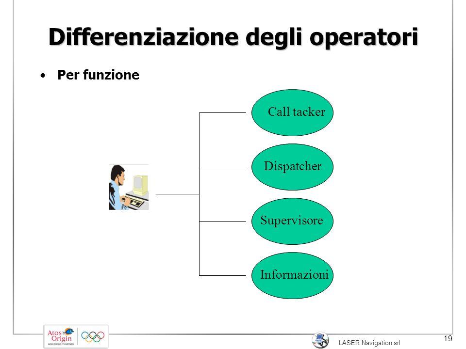 Differenziazione degli operatori