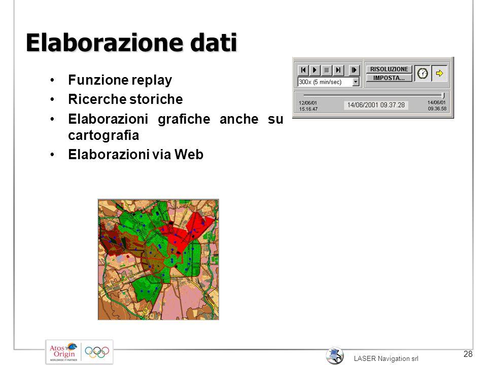 Elaborazione dati Funzione replay Ricerche storiche