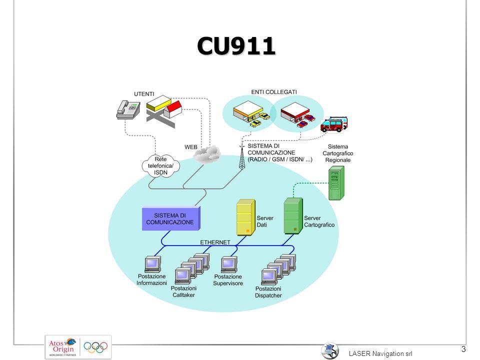CU911 FCTSA centrale access (lo sottolineiamo )