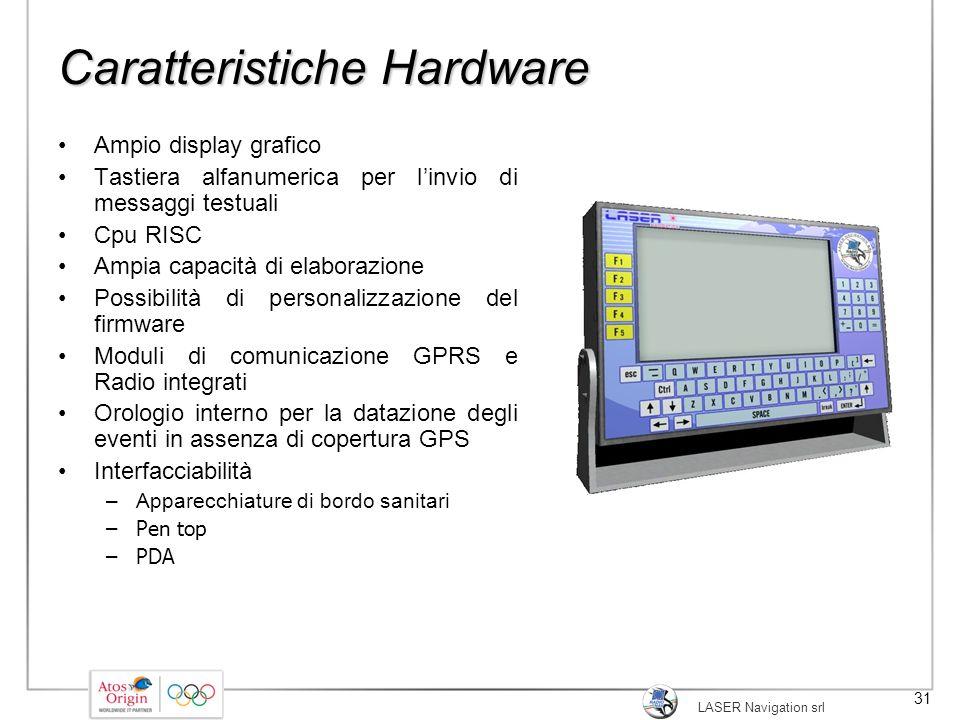 Caratteristiche Hardware
