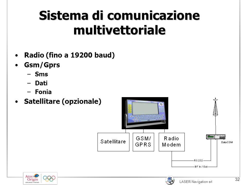 Sistema di comunicazione multivettoriale
