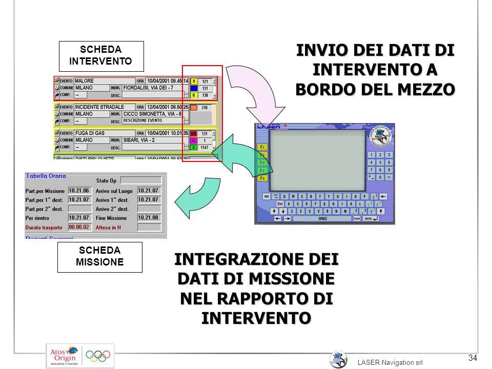 INTEGRAZIONE DEI DATI DI MISSIONE NEL RAPPORTO DI INTERVENTO