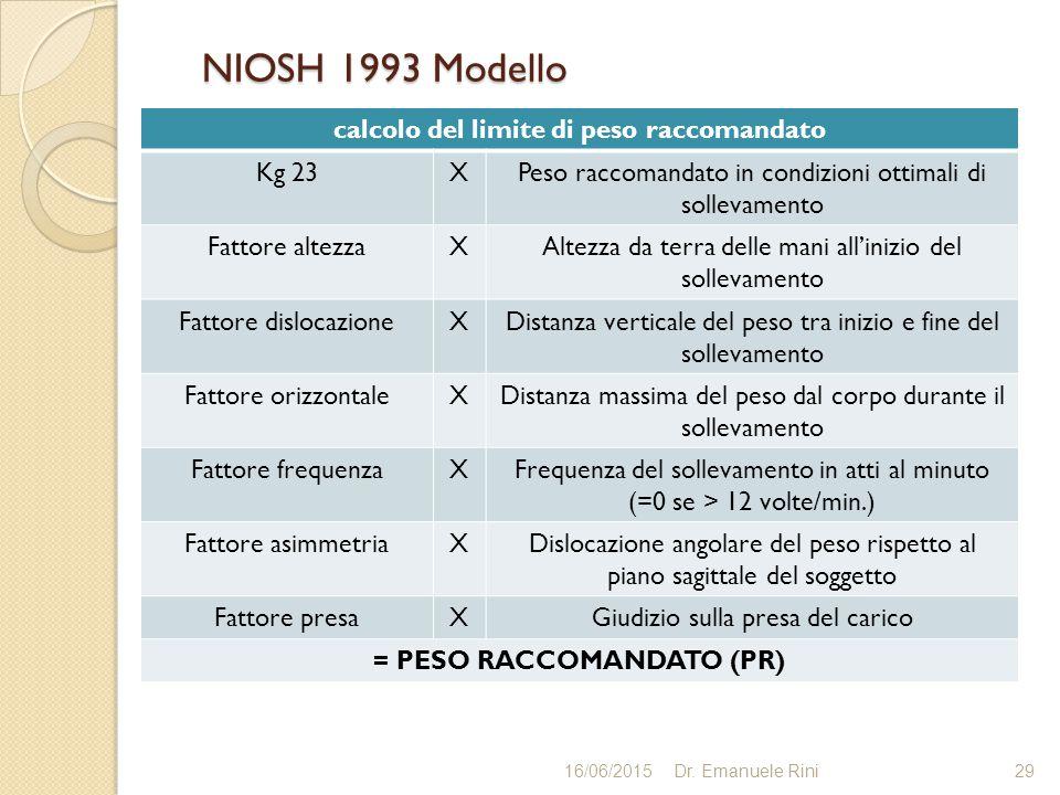 calcolo del limite di peso raccomandato = PESO RACCOMANDATO (PR)