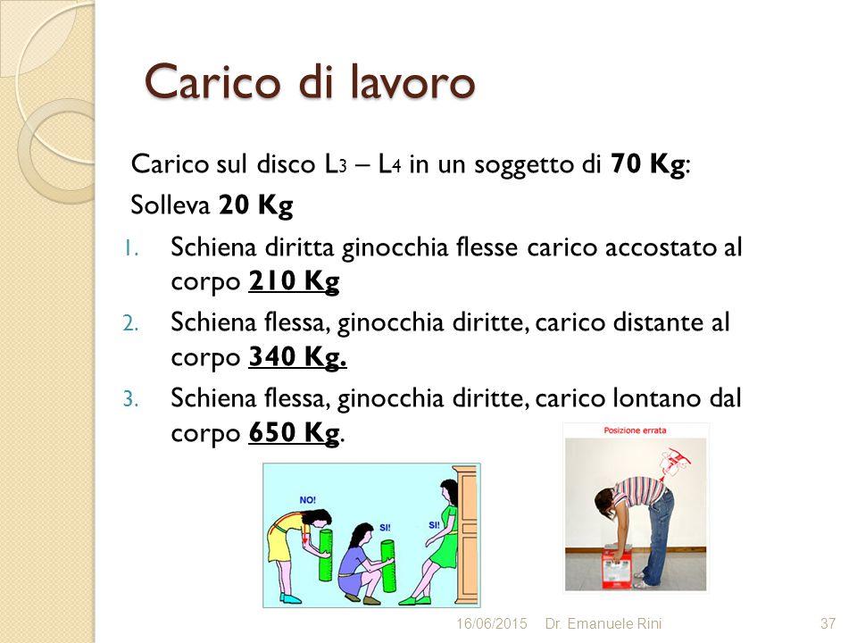 Carico di lavoro Carico sul disco L3 – L4 in un soggetto di 70 Kg: