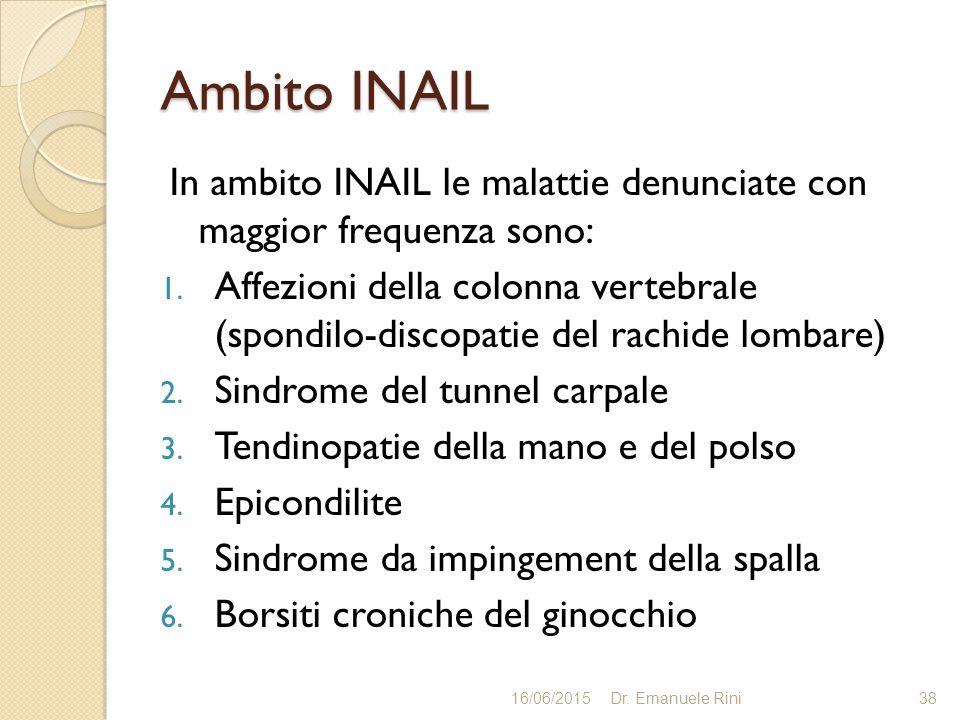 Ambito INAIL In ambito INAIL le malattie denunciate con maggior frequenza sono: