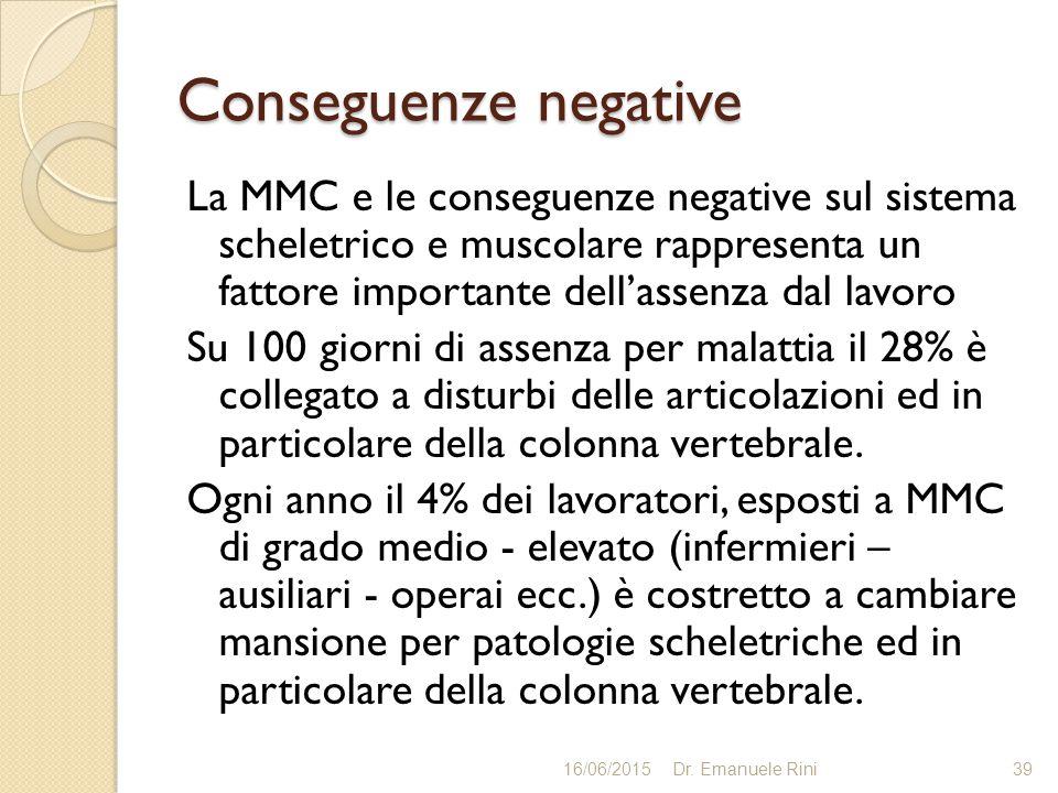 Conseguenze negative