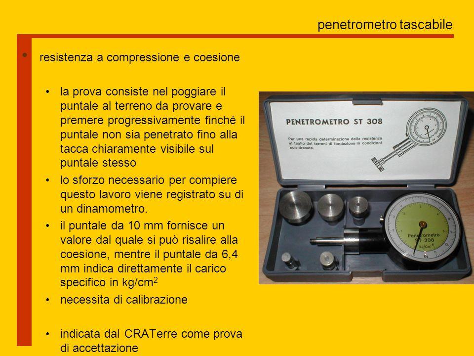 penetrometro tascabile
