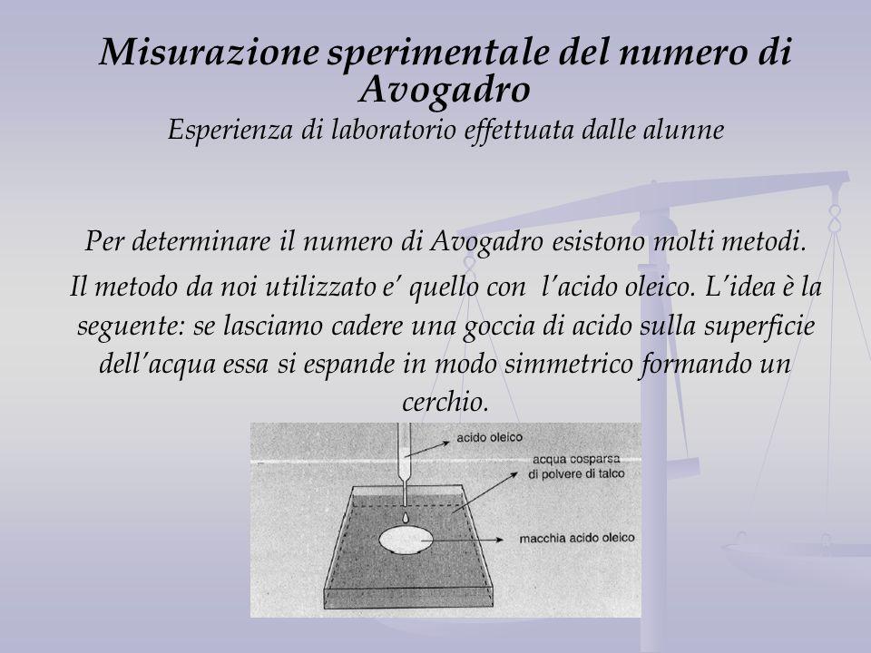 Misurazione sperimentale del numero di Avogadro