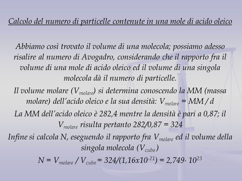 Calcolo del numero di particelle contenute in una mole di acido oleico