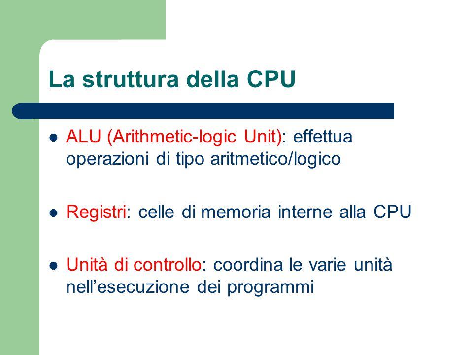La struttura della CPU ALU (Arithmetic-logic Unit): effettua operazioni di tipo aritmetico/logico. Registri: celle di memoria interne alla CPU.