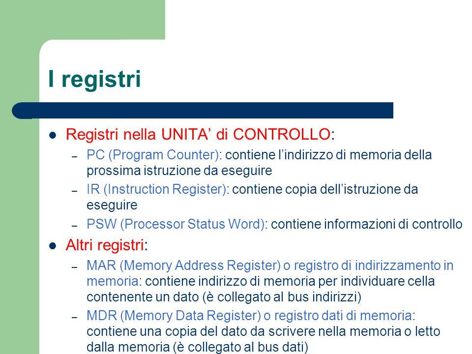 I registri Registri nella UNITA' di CONTROLLO: Altri registri: