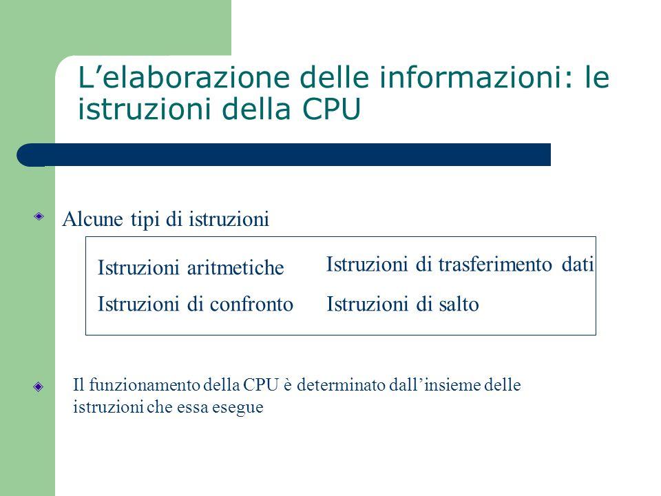 L'elaborazione delle informazioni: le istruzioni della CPU