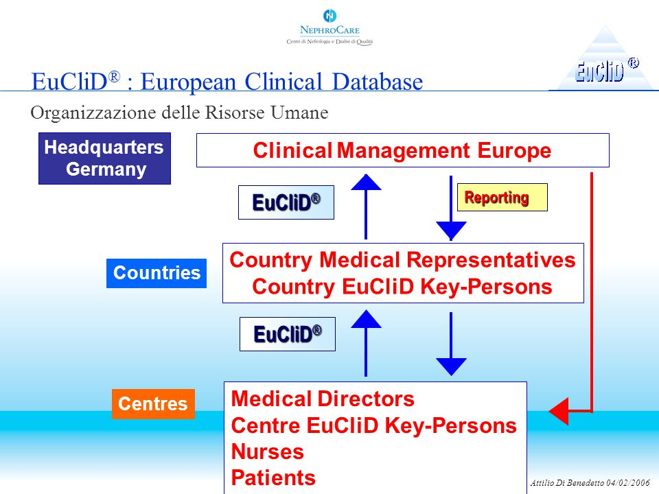 EuCliD® : European Clinical Database