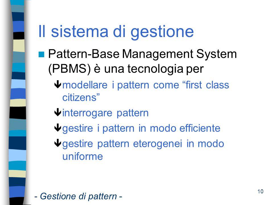 Il sistema di gestione Pattern-Base Management System (PBMS) è una tecnologia per. modellare i pattern come first class citizens