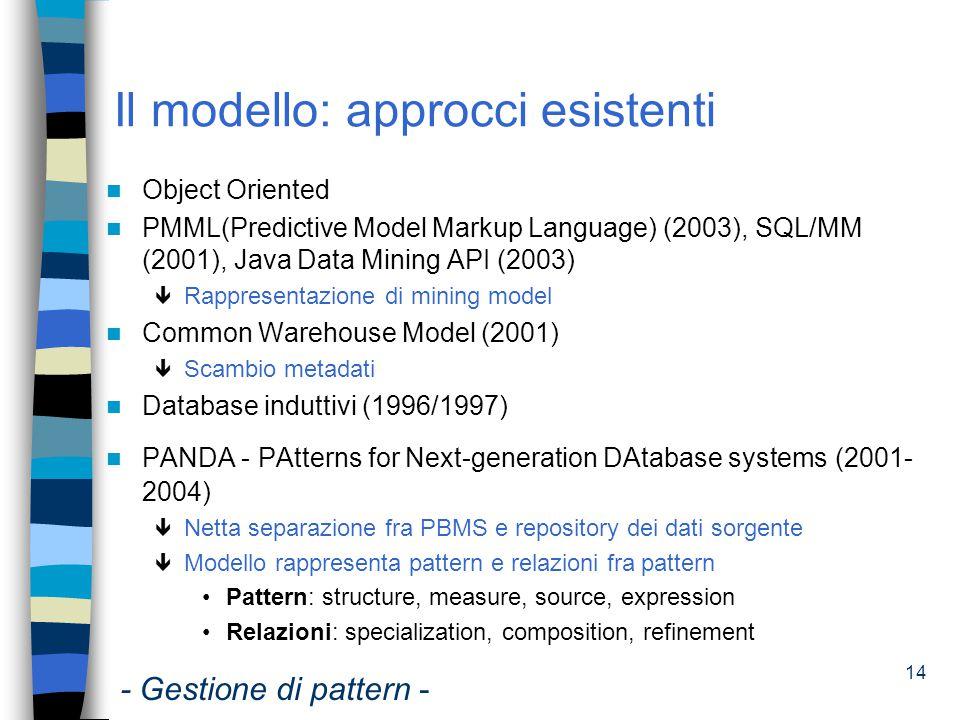 Il modello: approcci esistenti