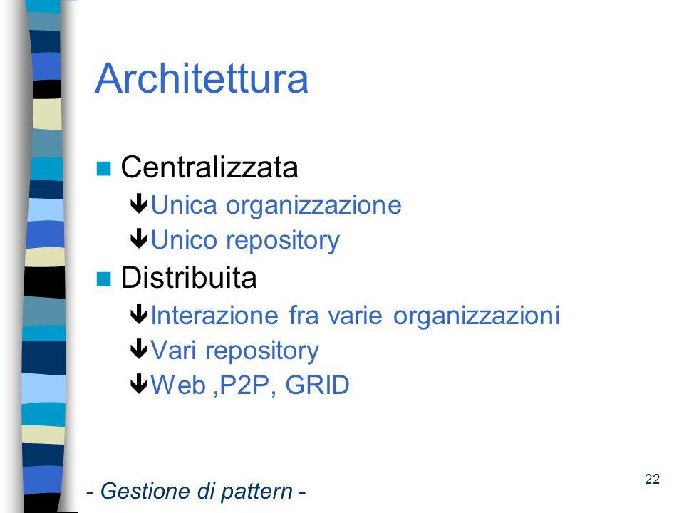 Architettura Centralizzata Distribuita Unica organizzazione