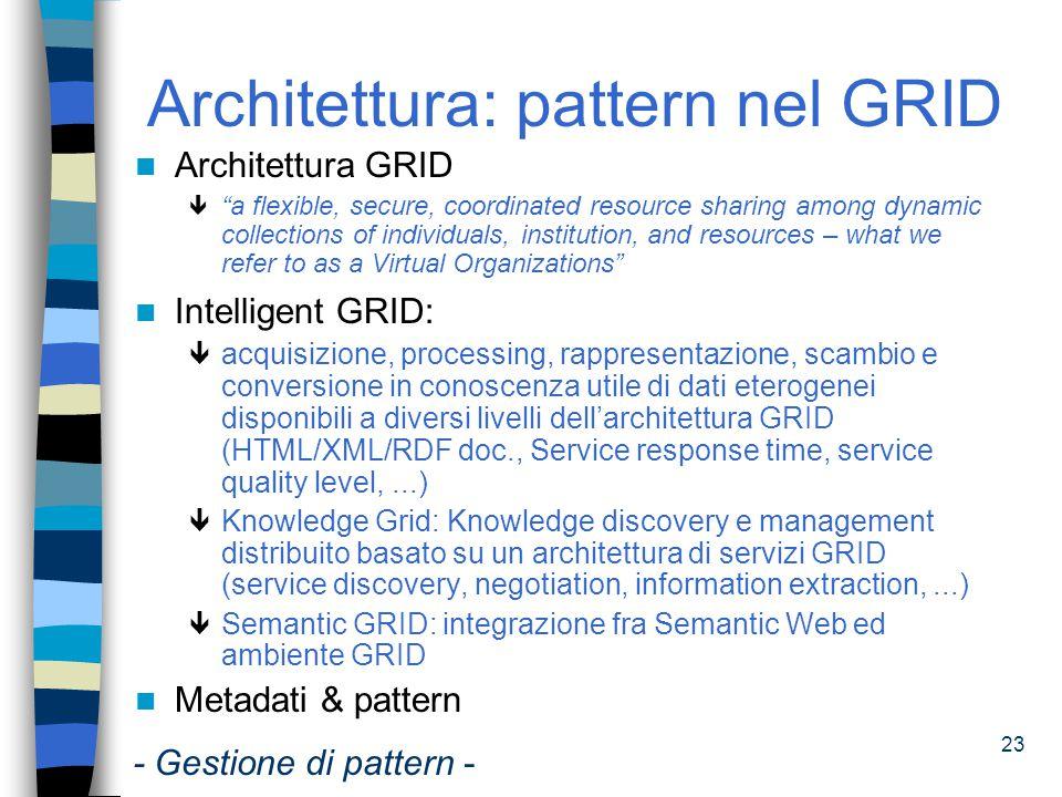 Architettura: pattern nel GRID