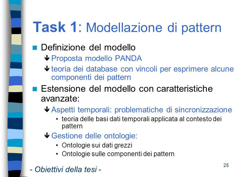 Task 1: Modellazione di pattern