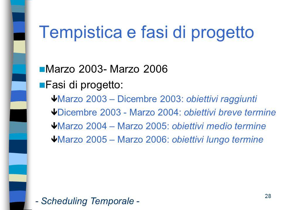 Tempistica e fasi di progetto