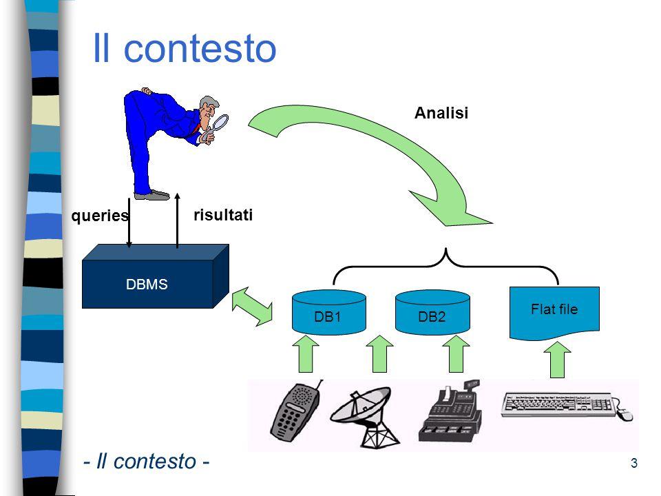 Il contesto - Il contesto - Analisi queries risultati DBMS DB1 DB2