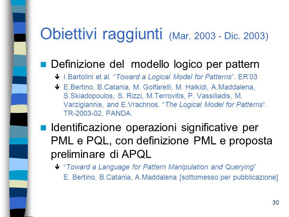 Obiettivi raggiunti (Mar. 2003 - Dic. 2003)