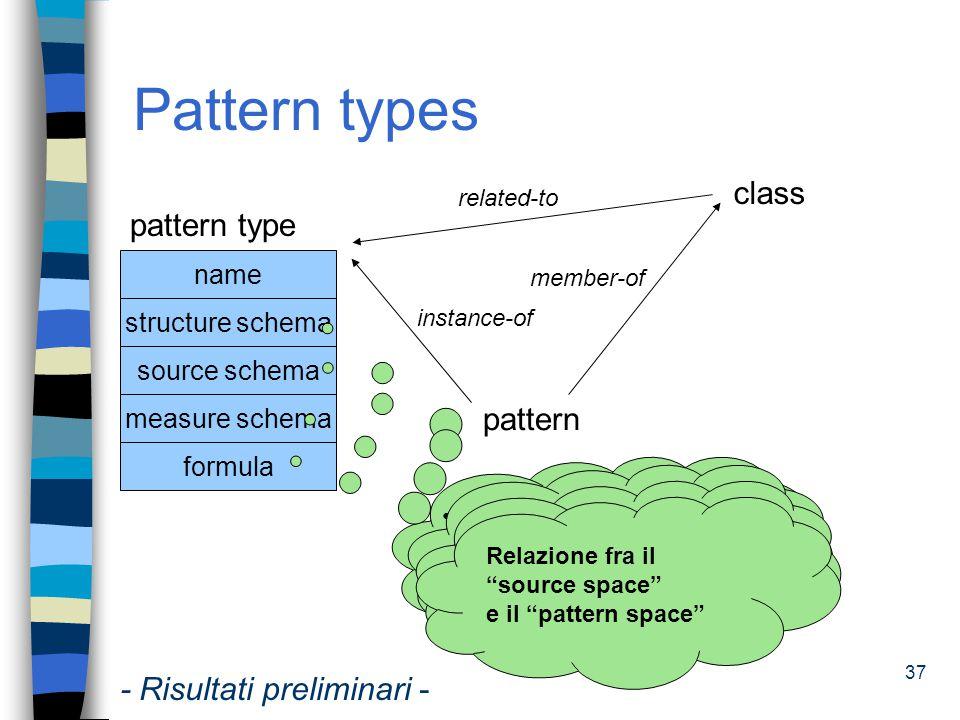 Pattern types class pattern type pattern - Risultati preliminari -