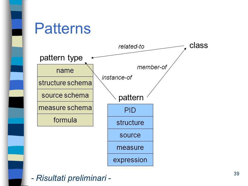 Patterns class pattern type pattern - Risultati preliminari - name