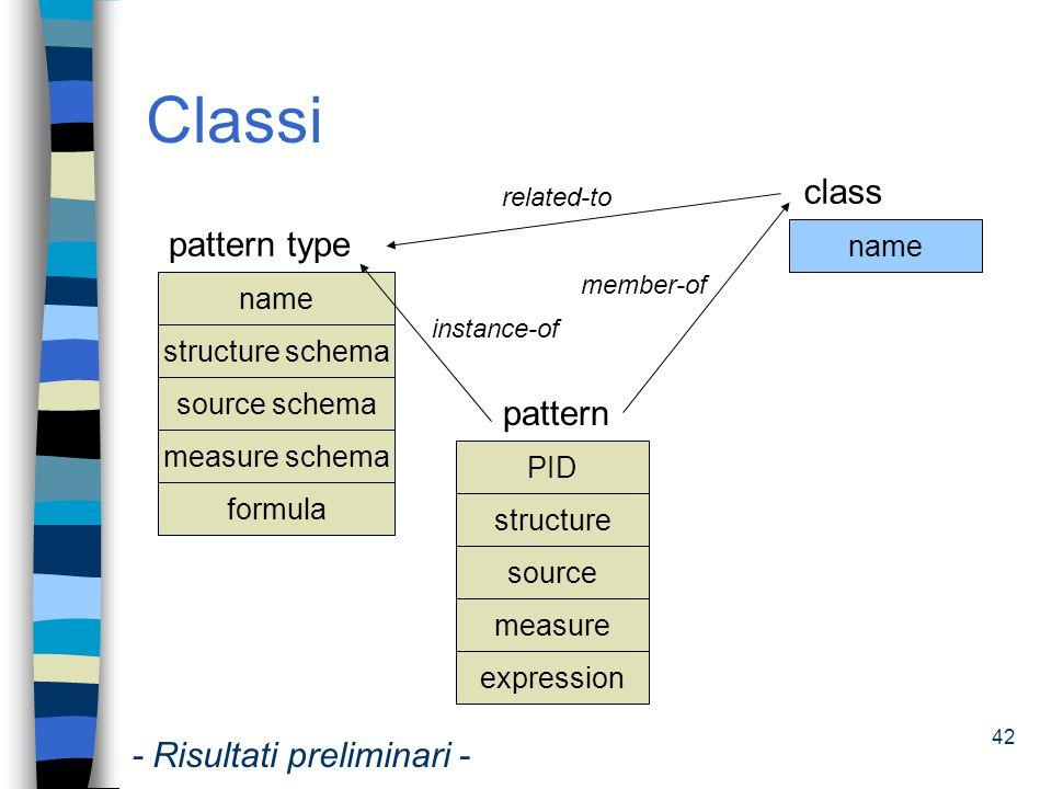 Classi class pattern type pattern - Risultati preliminari - name name