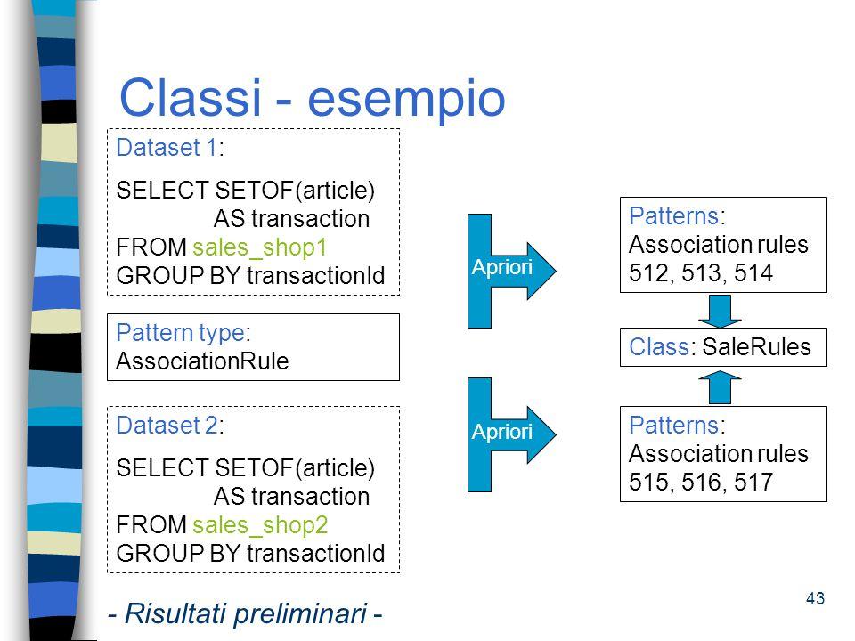Classi - esempio - Risultati preliminari - Dataset 1: