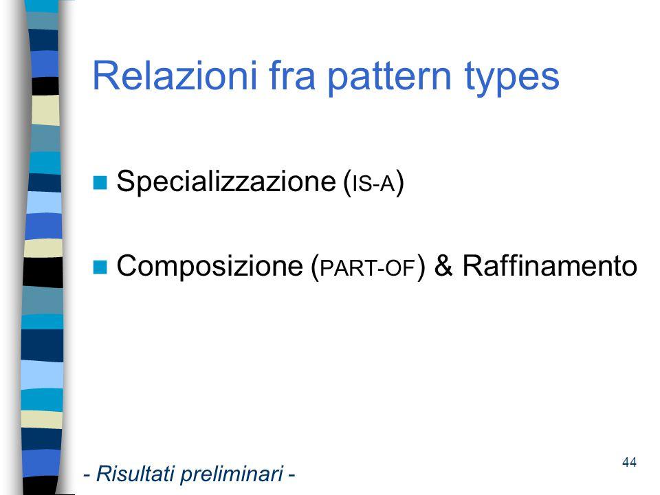 Relazioni fra pattern types