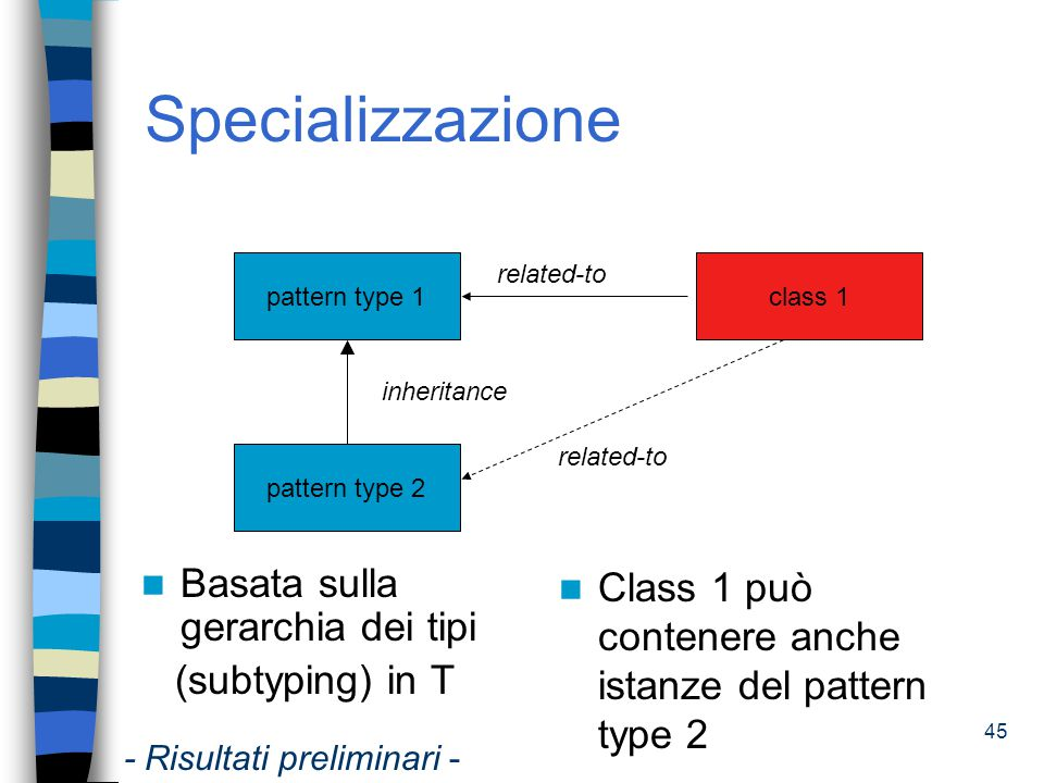 Specializzazione Basata sulla gerarchia dei tipi (subtyping) in T