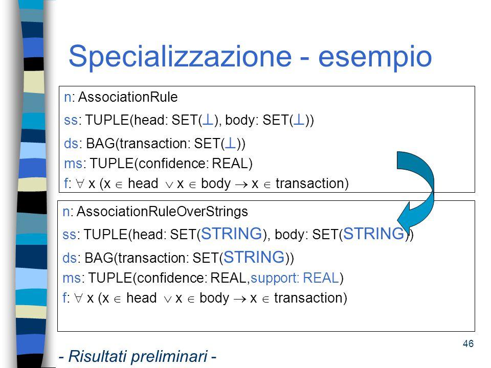 Specializzazione - esempio