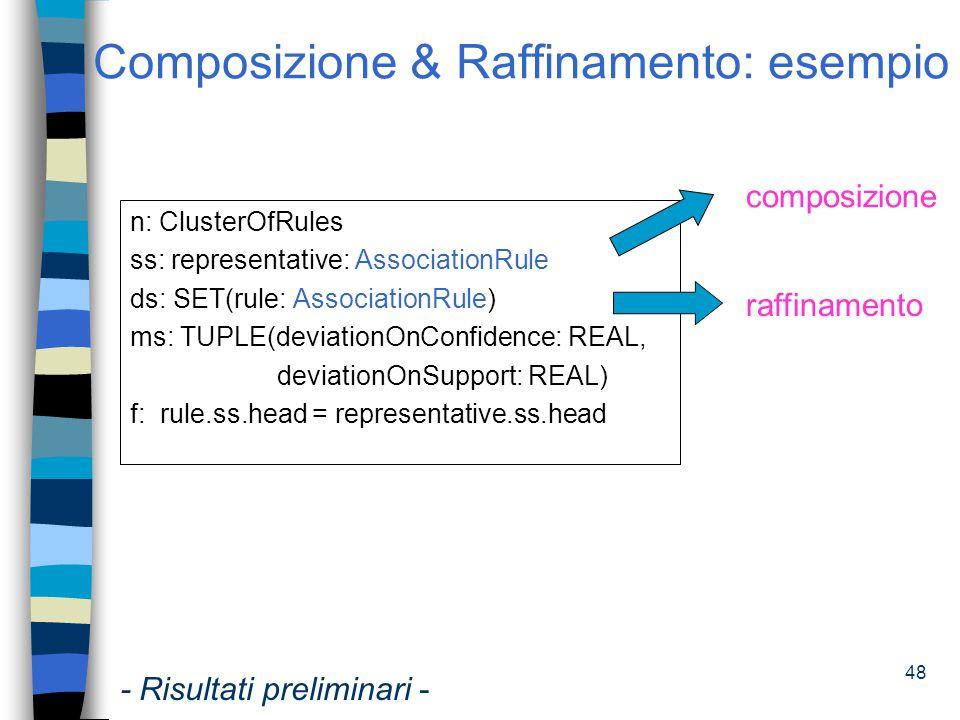 Composizione & Raffinamento: esempio