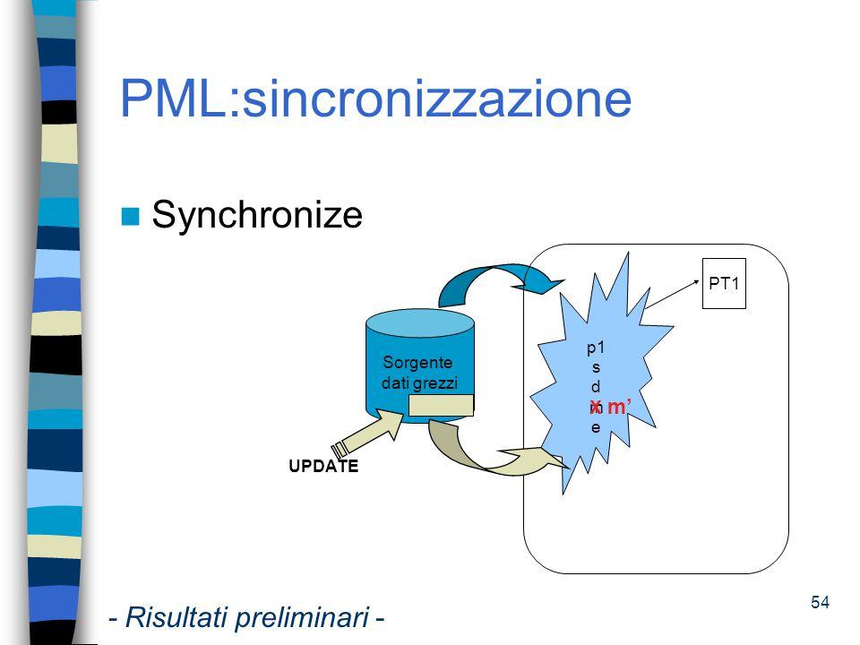 PML:sincronizzazione